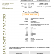 hempire 12% CBD testrapport